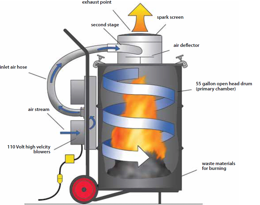 Barrel Burner 1